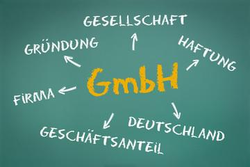 gmbh kaufen ohne stammkapital gmbh mantel kaufen wiki Kapitalgesellschaft laufende gmbh kaufen gesellschaft immobilie kaufen