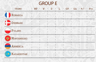 Group E. 2018 FIFA World Cup Qualification Groups