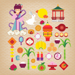 Moon Festival/Chinese Mid-Autumn Festival