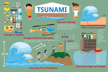 Tsunami with survival infographic elements. Detail of danger tsu