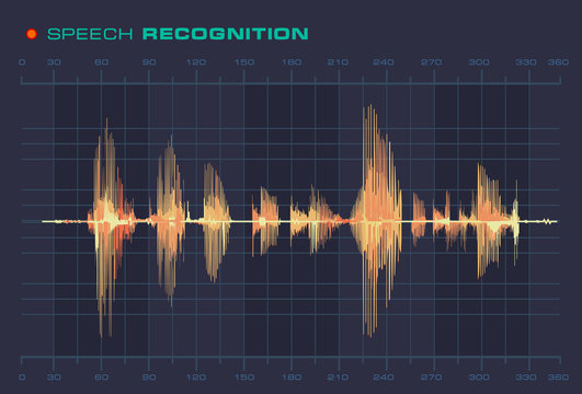 Speech Recognition Sound Wave Form Signal Diagram