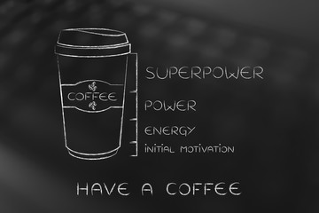 coffee tumbler with energy level from initial motivation to supe