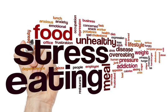 Stress eating word cloud