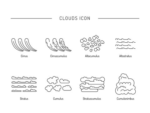 types of clouds the atmosphere