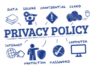 privacy policy concept doodle