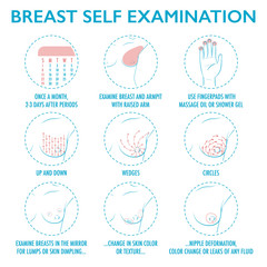 Breast self exam instruction. Breast cancer monthly examination