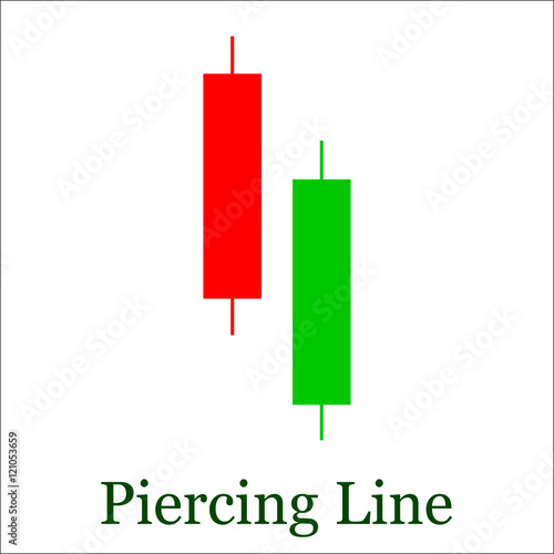 Piercing Line Candlestick Chart Pattern Set Of Candle Stick Ca