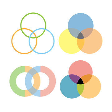 intersection circles design