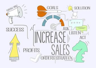 Increase Sales Concept