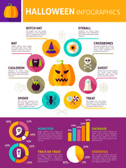 Halloween Big Infographics