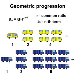 geometric progression or geometric sequence