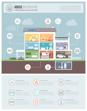 Modern house infographic