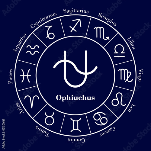 Zodiac circle  Set of icons  Astrology sign  Astronomy symbol  New