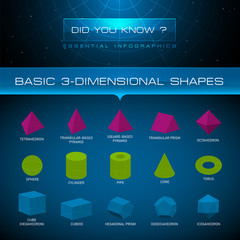 Vector Infographic - Basic 3-Dimensional Shapes
