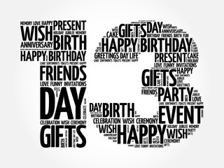 Happy 13th birthday word cloud collage concept