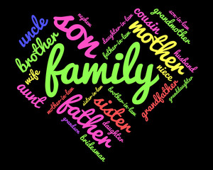 Family relations word cloud