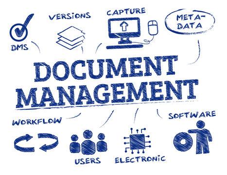 Document management concept doodle