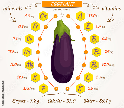 eggplant infographics nutrition facts calories and analysis vector illustration the content. Black Bedroom Furniture Sets. Home Design Ideas