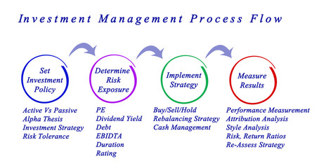 management styles analysis Changing your management style isn't easy—but trust me, it's worth it in the end so as you work toward becoming a better manager and make some changes in the way you coach your team, here are four things to be prepared for (and how, if you can push though, everyone will benefit in the long run.