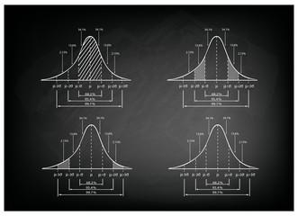 Standard Deviation Diagram Graph on Black Chalkboard Background
