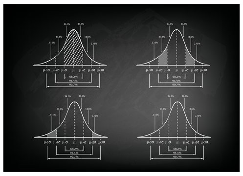 Standard Deviation Diagram Graph on Black Chalkboard Background