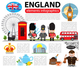 England elements of infographics