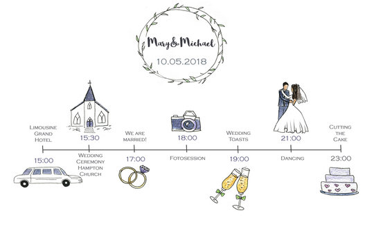 Hand-drawn wedding Invitation card template with chronology of events