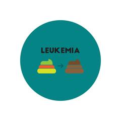 Vector icon  on  circle various symptoms of leukemia on feces
