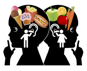 Influcence on Eating Behavior. Parents and commercial influence the food habits of children
