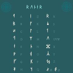 Runes. Viking alphabet.