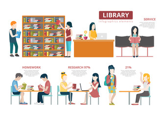 Flat library usage data report vector. Education and knowledge