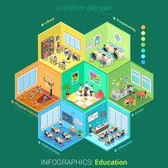 Flat isometric 3d education school college interior cells vector