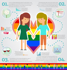 Love marriage couple of two women or girls  infographic set. Same-sex marriage. Vector illustration, image LGBT International flag (lesbian, gay, bisexual). Flat style.