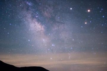 夏の星座と天の川銀河