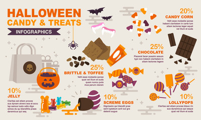 Halloween candy and treats infographic
