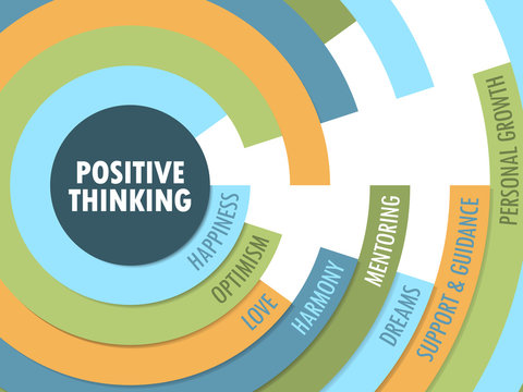 POSITIVE THINKING Tag Cloud