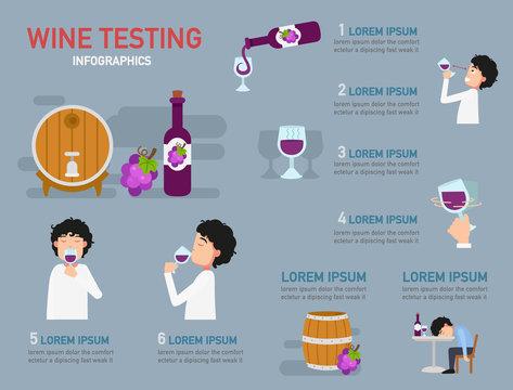Wine tasting Infographic,illustration