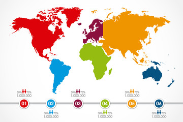 World map infographic with 6 continent in colors and timeline population. Vector illustration