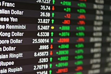 Business or finance background : Display of currency exchange rate on monitor, currency exchange rate chart