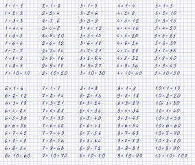 Notebook sheet with multiplication table, seamless