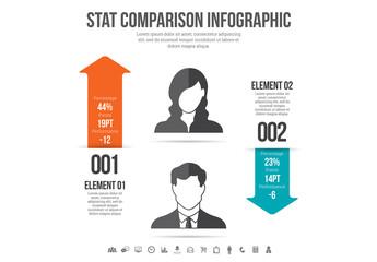 Male Vs Female Statistics Comparison Infographic