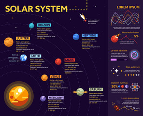 Solar System - poster, brochure cover template