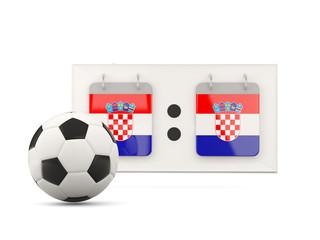 Flag of croatia, football with scoreboard