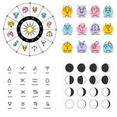 Vector illustration set icons phases of the Moon. Zodiacal symbols.  Zodiacal circle.