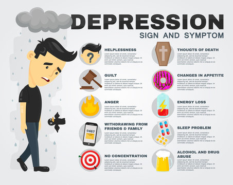 Depression sign and symptome healthcare infographic concept. Vector flat cartoon illustration poster. Very sad man