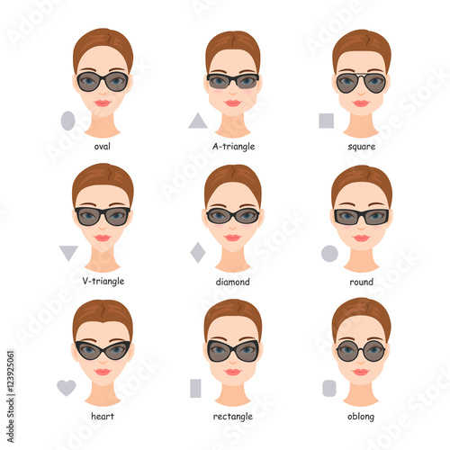 40c2902913df Set of various types of sunglasses. Faces shapes to glasses frames  comparison scheme. Vector illustration.
