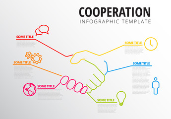 Handshake Element Cooperation infographic