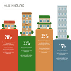 House and real estate infographics. Type of house. Flat style, vector illustration.