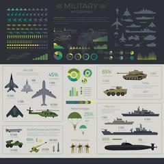 Military infographic set