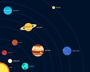 Solar system flat design vector illustration